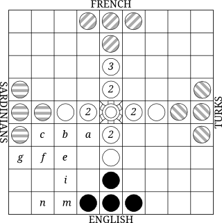 Imperial Contest diagram