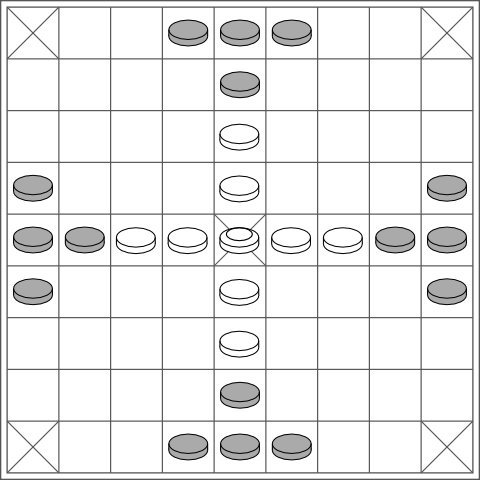 Initial layout of tablut and other 9x9 games.
